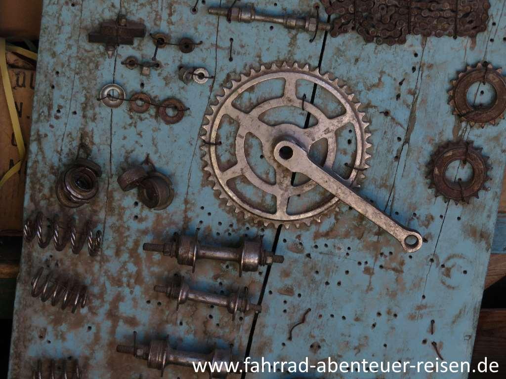 Fahrrad Komponenten – Gruppen, Bezeichnung, Ersatzteile