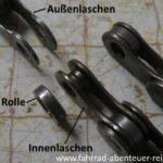 Fahrradkette Aufbau