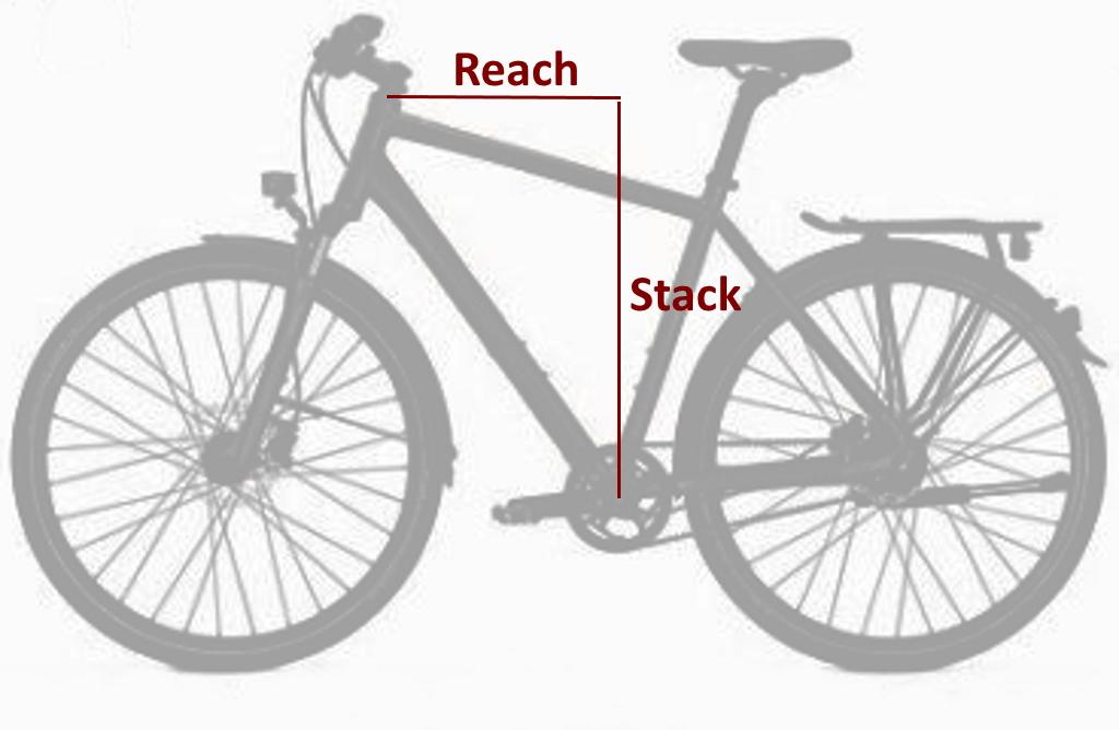 Welche Fahrradgröße passt – Ein Leitfaden für die Berechnung